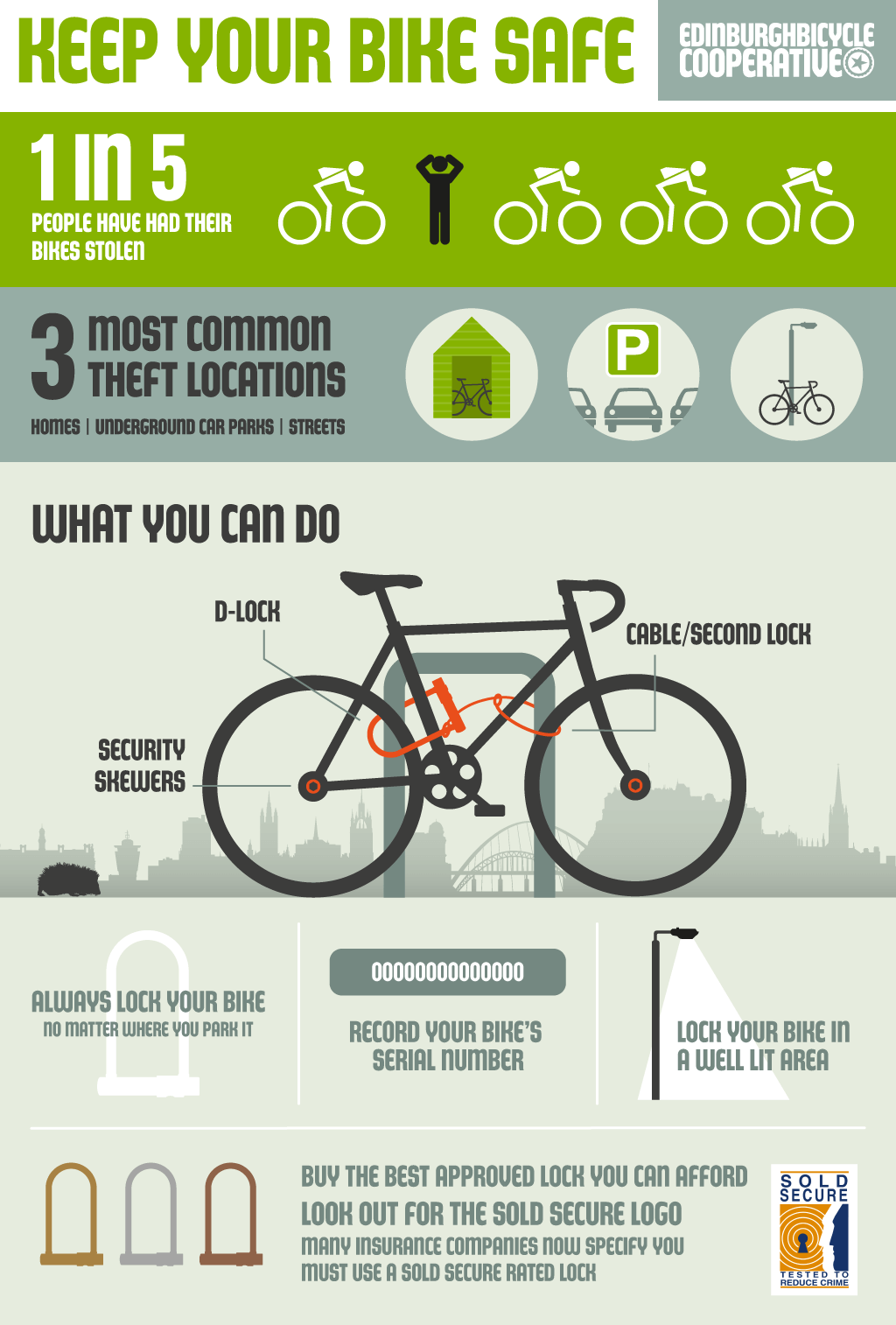 How to keep your bike secure