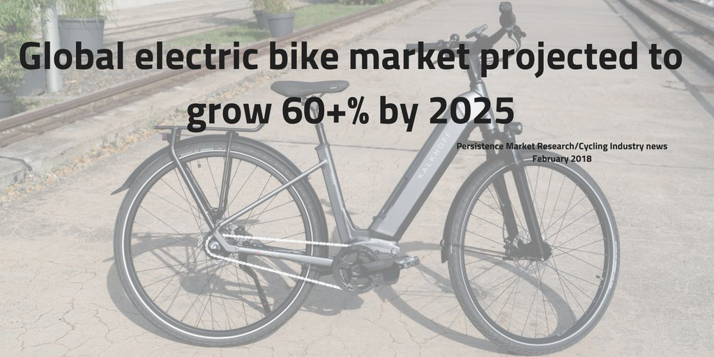 Should I buy an electric bike now?