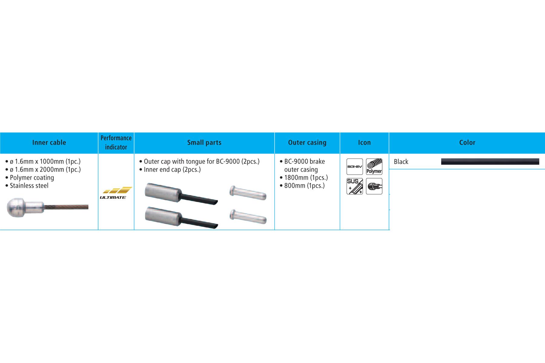 Shimano Standard Inner Gear Wire 1.2 x 2000mm